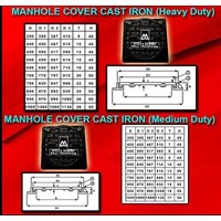 Manhole Cover Iron 1