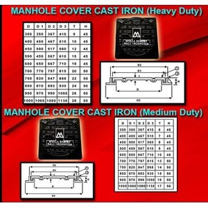 Manhole Cover Iron