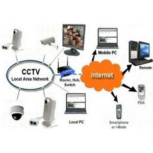 JASA SETTING ONLINE CCTV By CV. Mitrateknik