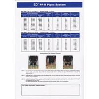 Distributor Pipa PPR Merk SD 3