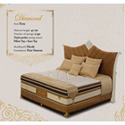Spring Bed Spring Air Four Season Series Diamond