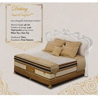 Spring Bed Spring Air Four Season Series Destiny Smart Comfort