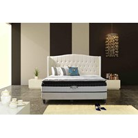 Spring Bed Simmons Beautyrest Series Prestige 1