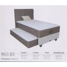 Spring Bed Tudor Multi Bed Series Beatrix
