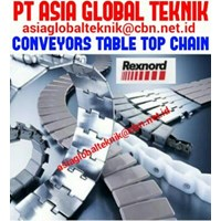 Jual CONVEYORS TABLE TOP CHAIN REXNORD 2