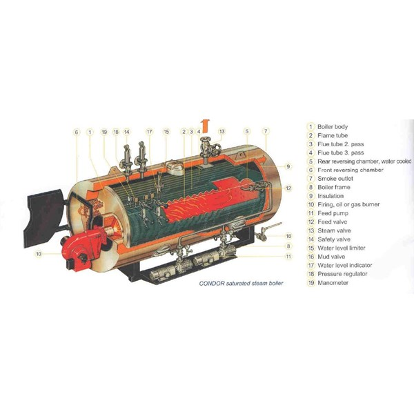 Vkk Standardkessel Steam Boiler Fueled Industrial Natural Gas Or Diesel Or Hfo