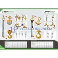 Jual Chain block 2