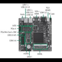 Jual Mini ITX Motherboard