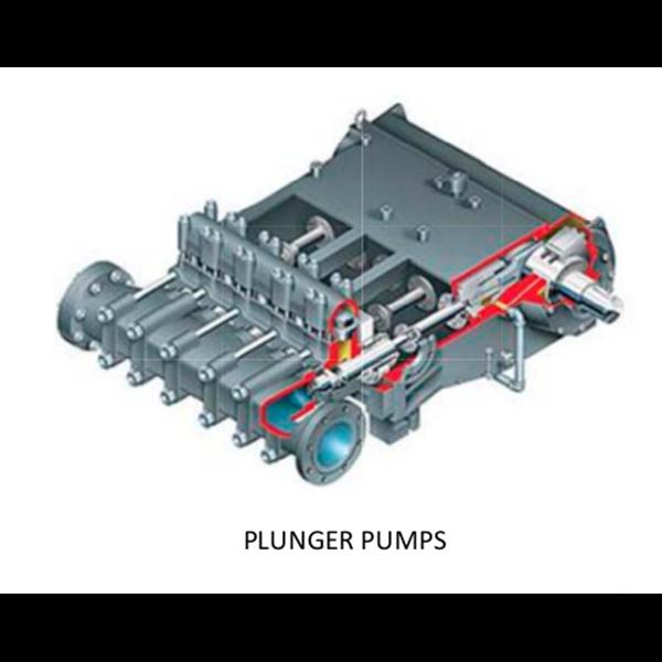 Pompa Plunger