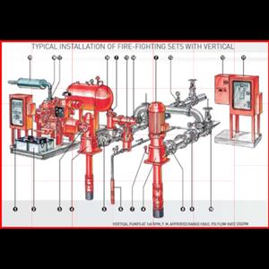 Pompa Pemadam Kebakaran NFPA 20 UL-FM