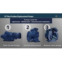Jual PD  Screw Pump API 676 2