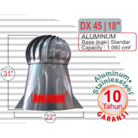 Jual ventilasi industri Stainlessteel DX 45-18