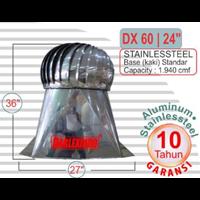 Jual Ventilator Udara Bahan Stainless DX 60-24 L27