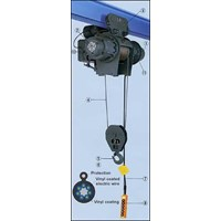 Jual Rope Hoists