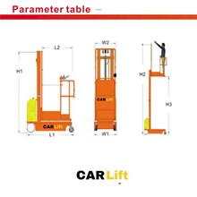 Order picker (parameter table)