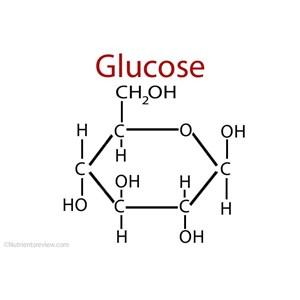 Glucose (Aspartame)