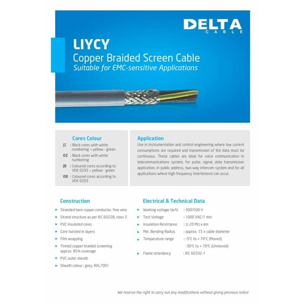 Screen Cable LiYCY