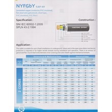 Cable NYFGbY