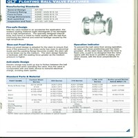 Jual Floating Ball Valve 2