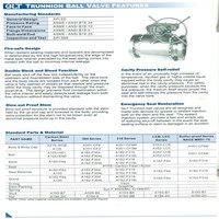 Jual Trunnion Ball Valve 2