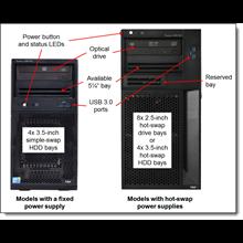 Lenovo Server X3210series