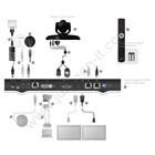 Video Conference Avaya XT4300 Scopia  2