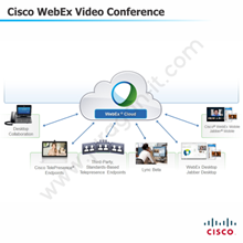 Cisco WebEx Video Conference Indonesia