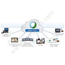 Cisco WebEx Video Conference Indonesia