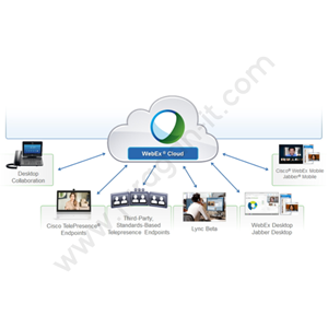 Sell Cisco Webex Video Conference Indonesia from Indonesia