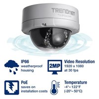 Beli Kamera CCTV Trendnet Tv-Ip342pi 4