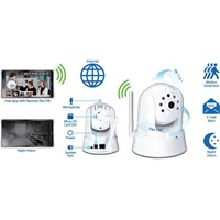 Jual IP Camera Trendnet Tv-Ip662wi 2