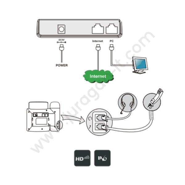 IP Phone Yealink SIP-T21P E2