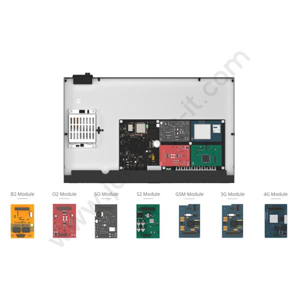 Sell IP PBX Yeastar S50