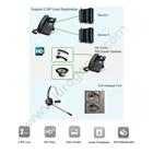 IP Phone Fanvil X3SP 3