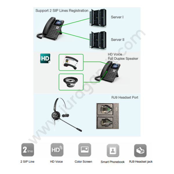 IP Phone Fanvil X3SP