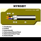 Kabel Voksel NYRGBY (Cu/PVC/AWA/PVC)  1