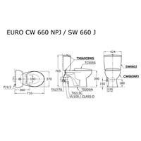 Closet Duduk CW660NPJ-SW660J 1