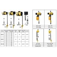 Electric Hoists -  Air Hoist Endo  - Hoist ENDO