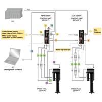 Jual Suku Cadang Mesin - ESTIC - ESTIC Electric Nutrunner - ESTIC Handheld Nutrunner - ESTIC Servo Nutrunner - ESTIC Servo Press 2