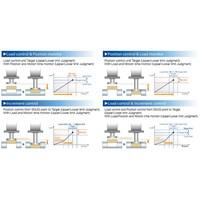 Distributor Suku Cadang Mesin - ESTIC - ESTIC Electric Nutrunner - ESTIC Handheld Nutrunner - ESTIC Servo Nutrunner - ESTIC Servo Press 3