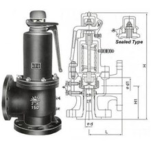 Safety Valve - JOKWANG - Safety Valve JOKWANG - JOKWANG Safety Valve