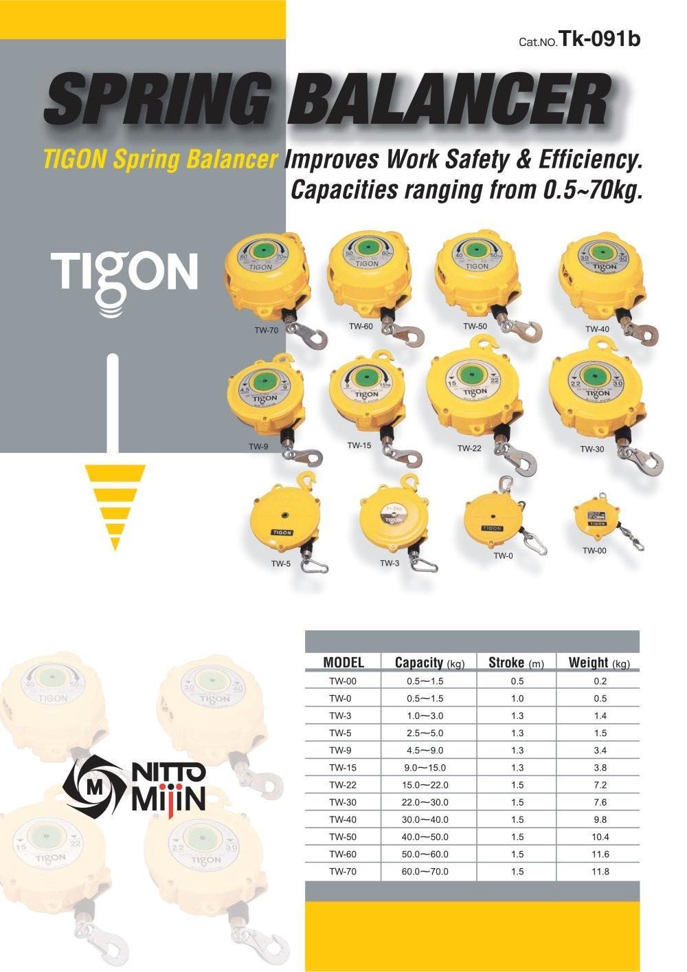 Jual Hoists Tigon Spring Balancer Tigon Hose Reel