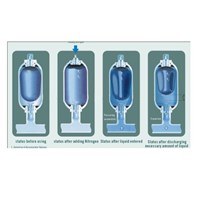 Distributor Hidrolik - CHAORI - Hydraulic Accumulator  3