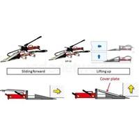 Jual Dongkrak - Power Edge - Hydraulic Power Edge 2