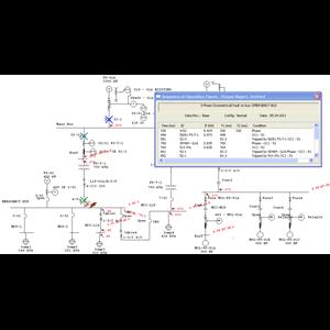 Dari Konsultan Engineer Power Study 2
