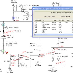 Jual aksesoris listrik jasa konsultan engineering aksesoris listrik jasa konsultan engineering ccuart Images