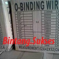 Jual Spiral Kawat Roll Wire Spool O-Binding Wire