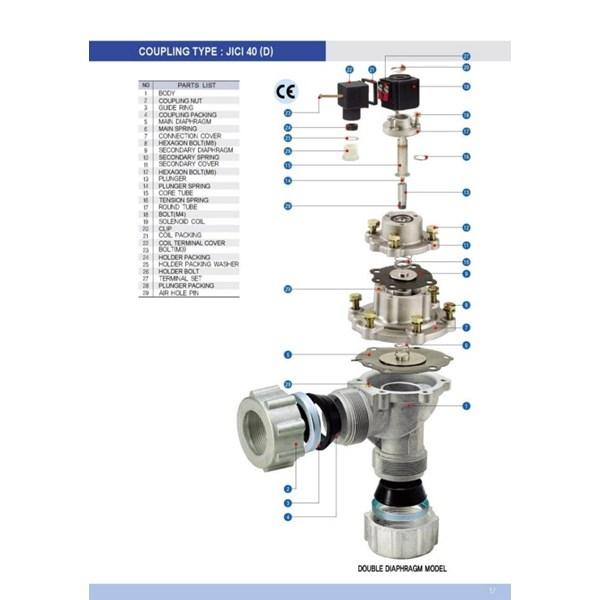 Joil - Pulsing System Diaphragm Valve