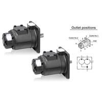 Distributor ANSON IVP Series Double Pumps (pompa hidrolik) 3