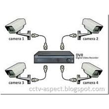 Paket Cctv Cp Plus